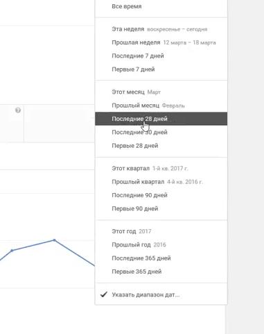 Упал или вырос доход на канале?  Как понять,  почему изменился доход на YouTube