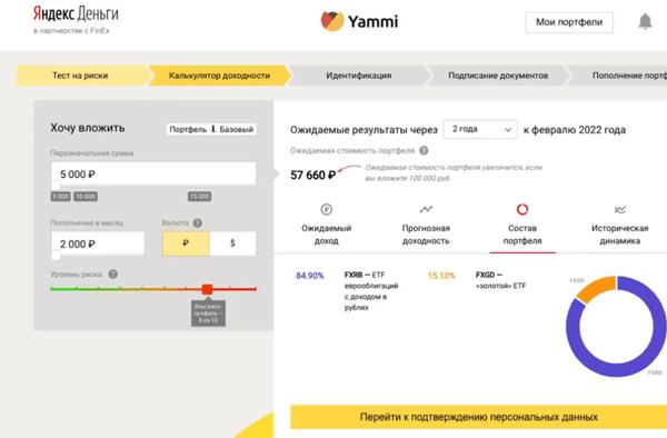 Yammi - яндекс инвестиции